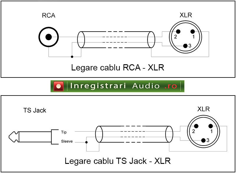Legare cablu RCA/TS Jack - XLR