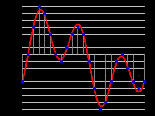 4-bit-linear-PCM