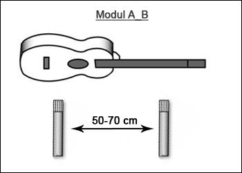 Inregistrare chitara acustica stereo microfon AB